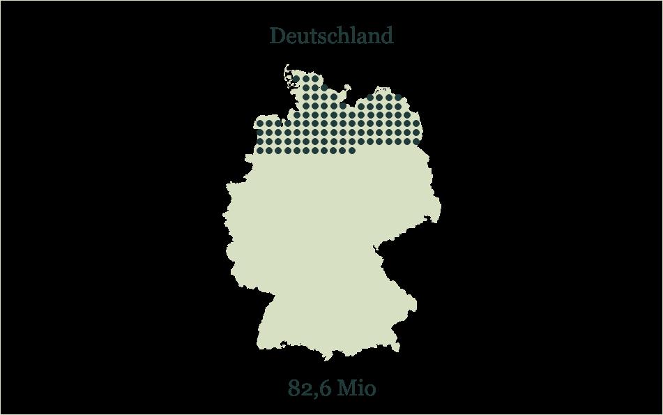 Bevölkerung_DT